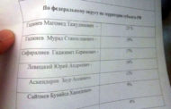 Праймериз: Неизведанное будущее Дагестану не грозит