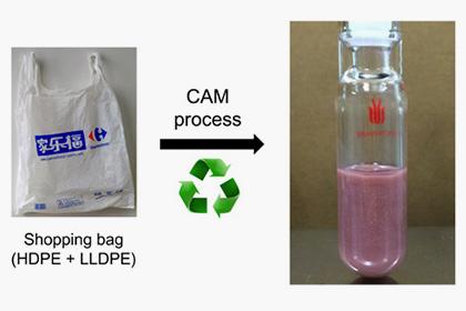Пластмассу научились превращать в жидкое топливо